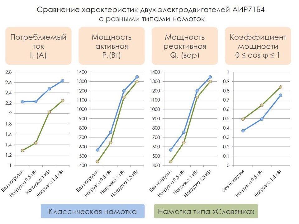 http://duyunovmotors.ru/images/tild6336-3863-4066-a665-373531356635__haracteristica.jpg